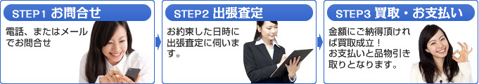 STEP1お問合せ:電話、またはメールでお問合せ→STEP2出張査定:お訳した日時に出張査定伺います。→STEP3買取・お支払い:金額にご納得頂ければお取り引き成立!お支払いと品物引き取りとなります。
